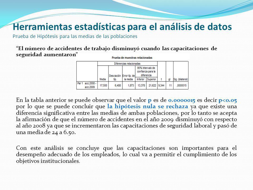 Herramientas estadísticas para el análisis de datos Prueba de Hipótesis para las medias de las poblaciones
