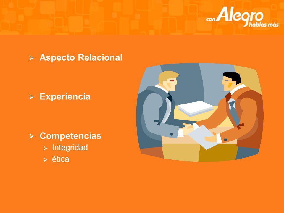 Aspecto Relacional Experiencia Competencias Integridad ética