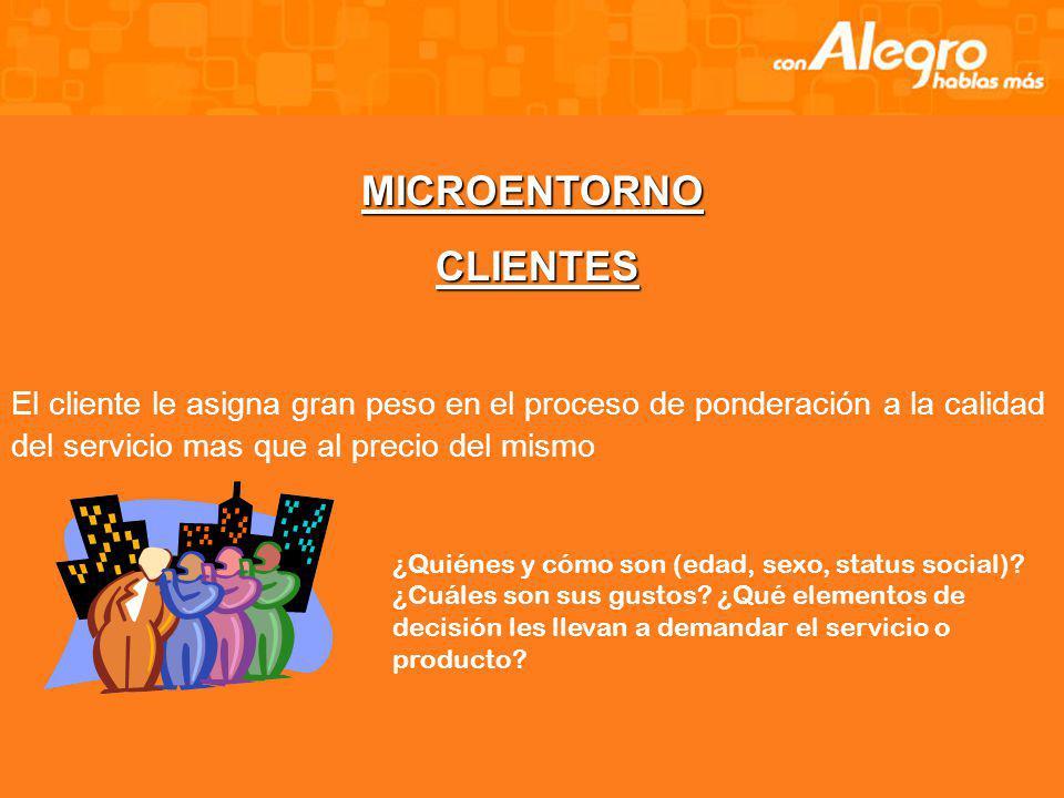 MICROENTORNO CLIENTES