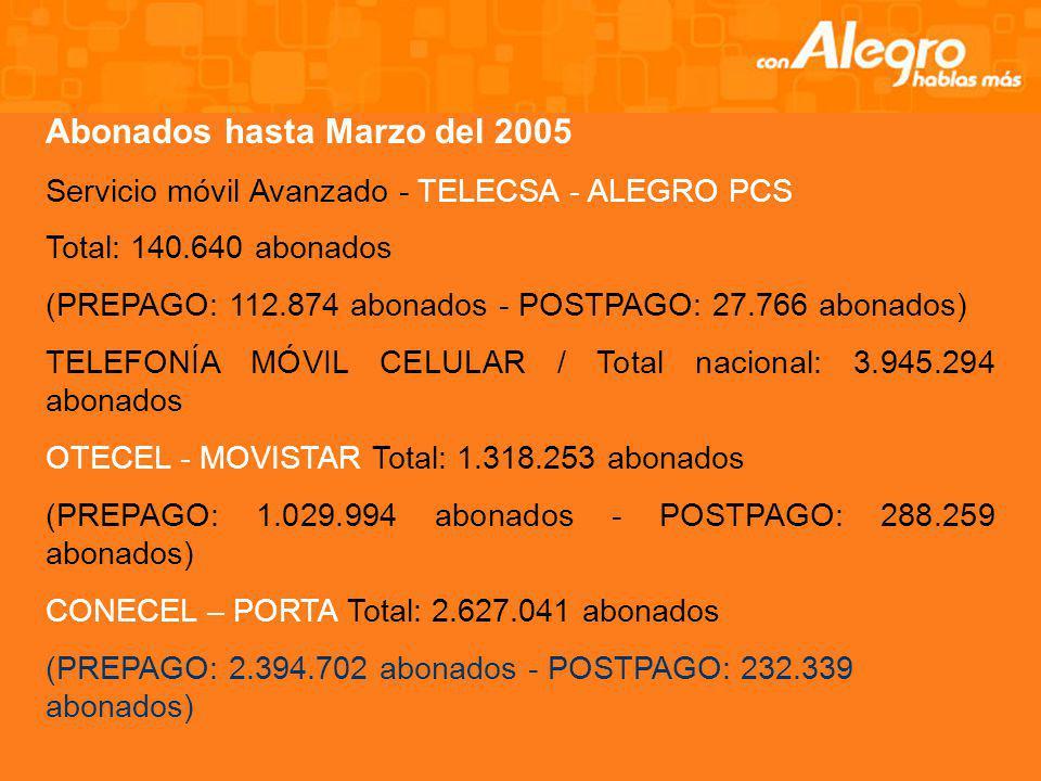 Abonados hasta Marzo del 2005