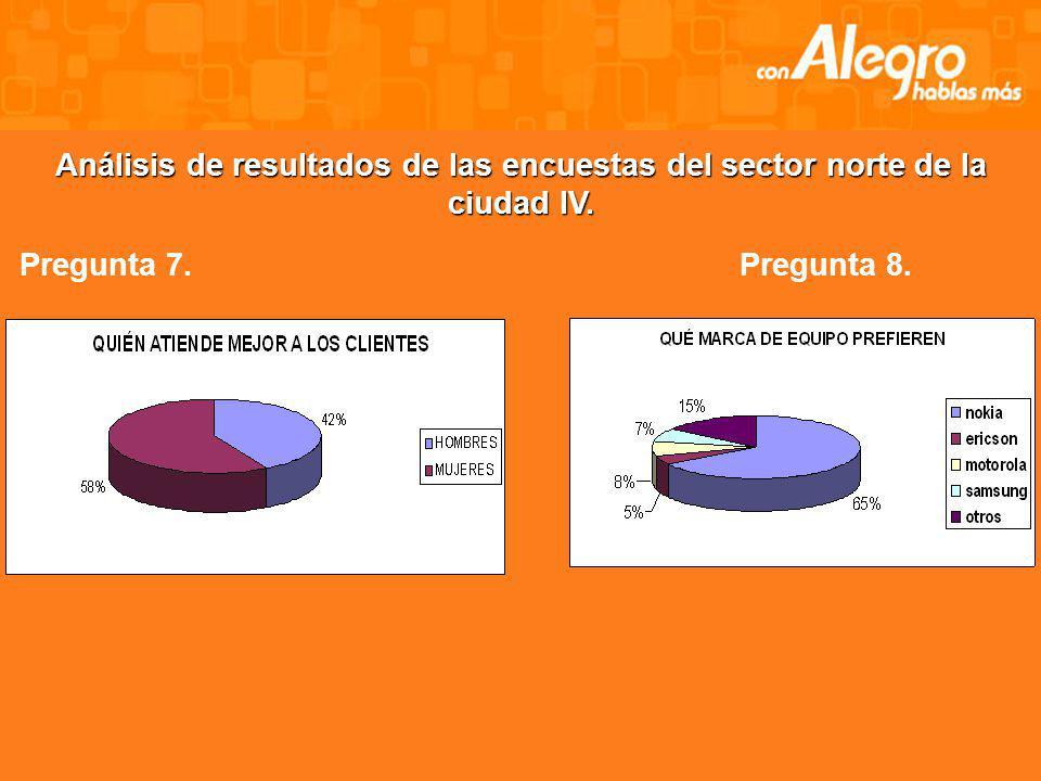 Análisis de resultados de las encuestas del sector norte de la ciudad IV.