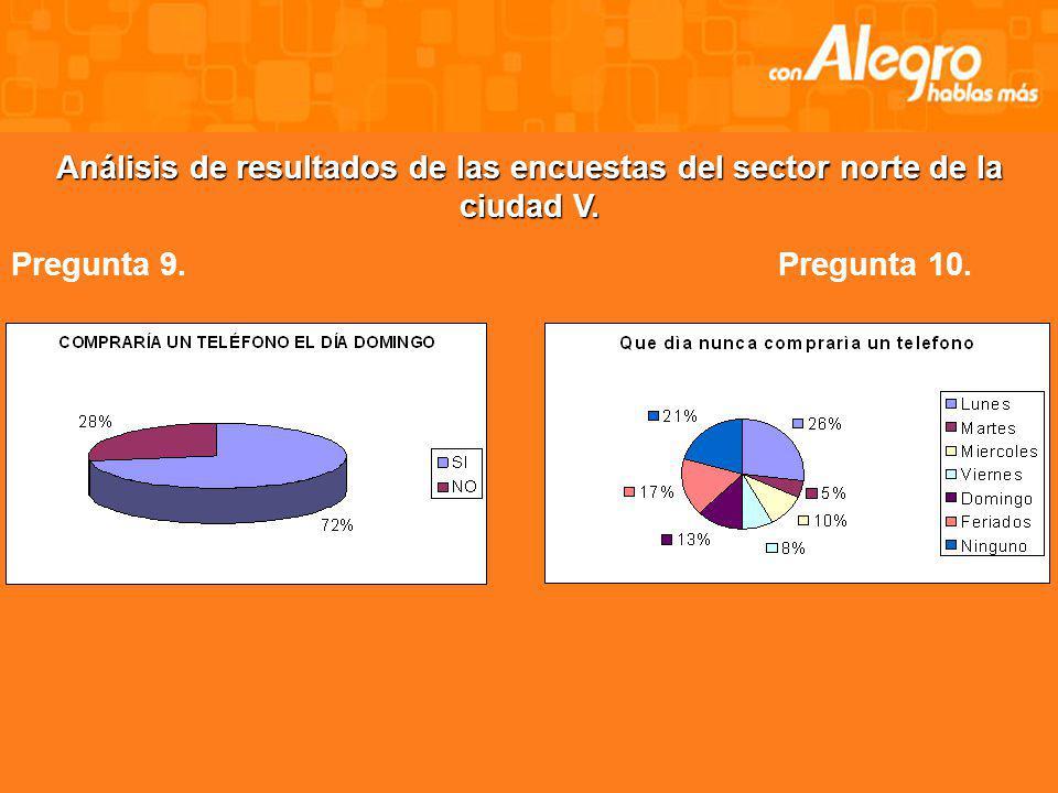 Análisis de resultados de las encuestas del sector norte de la ciudad V.