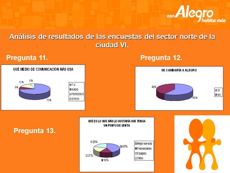 Análisis de resultados de las encuestas del sector norte de la ciudad VI.