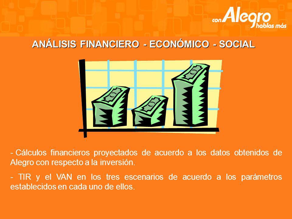 ANÁLISIS FINANCIERO - ECONÓMICO - SOCIAL