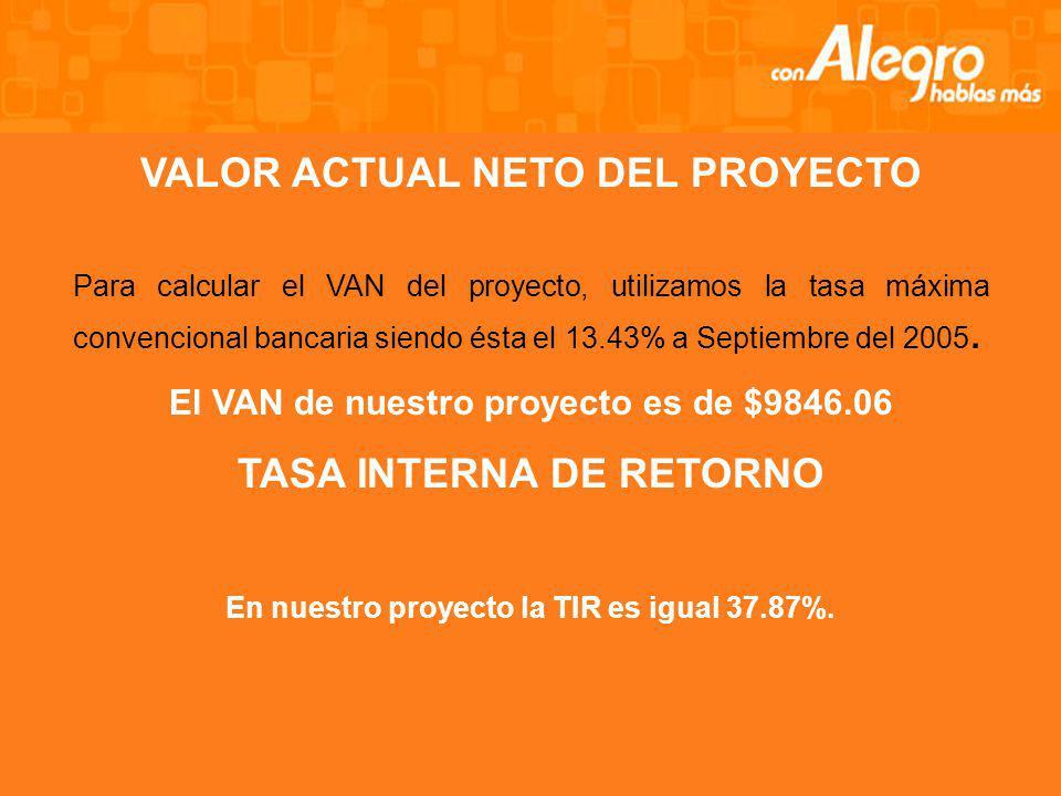 VALOR ACTUAL NETO DEL PROYECTO TASA INTERNA DE RETORNO
