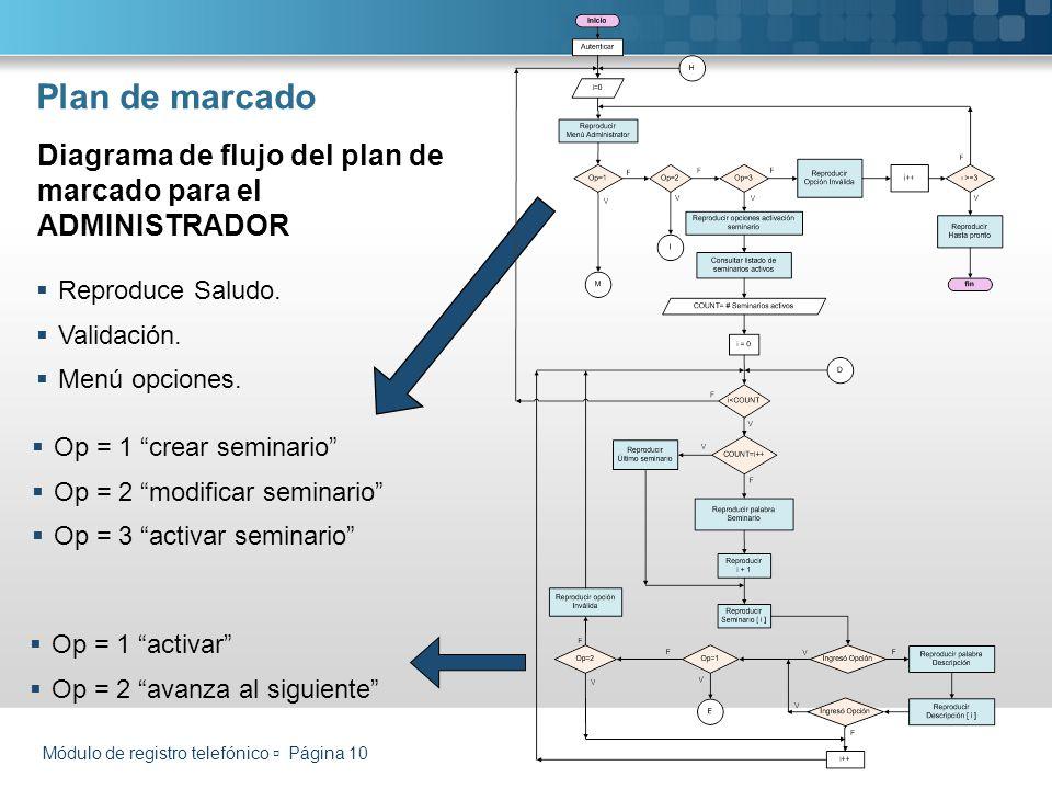 Plan de marcado Diagrama de flujo del plan de marcado para el