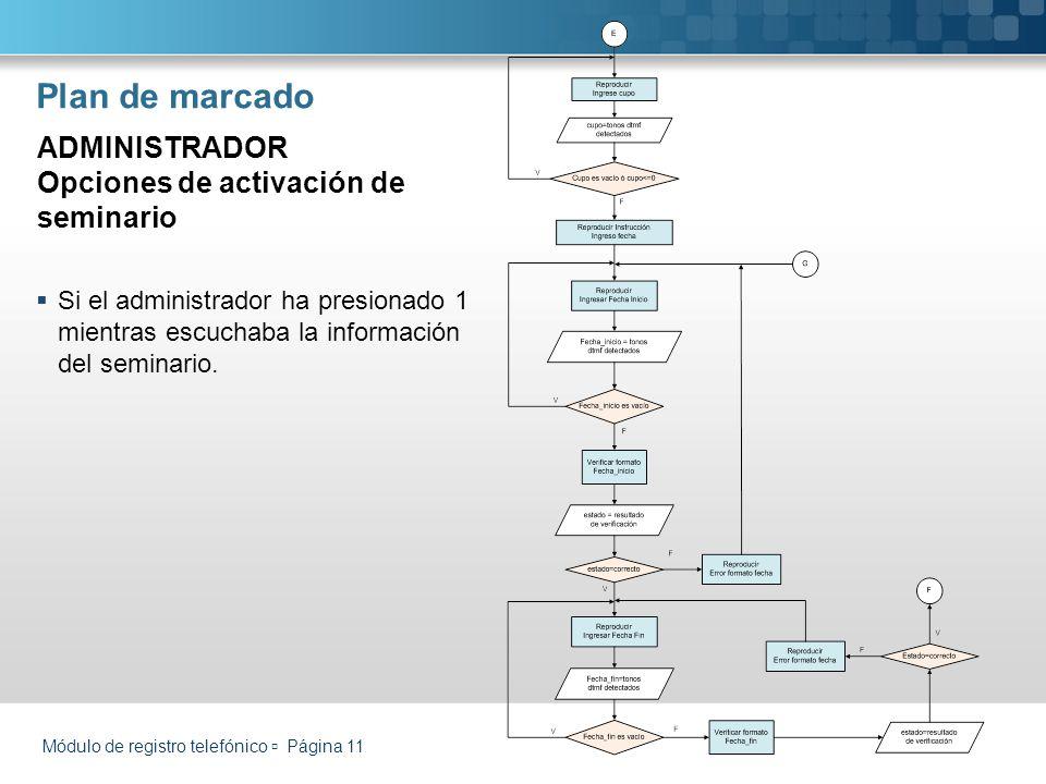Plan de marcado ADMINISTRADOR Opciones de activación de seminario