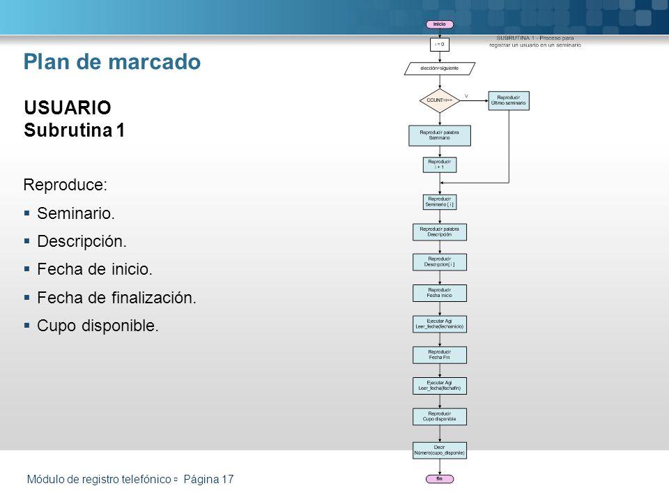 Plan de marcado USUARIO Subrutina 1 Reproduce: Seminario. Descripción.
