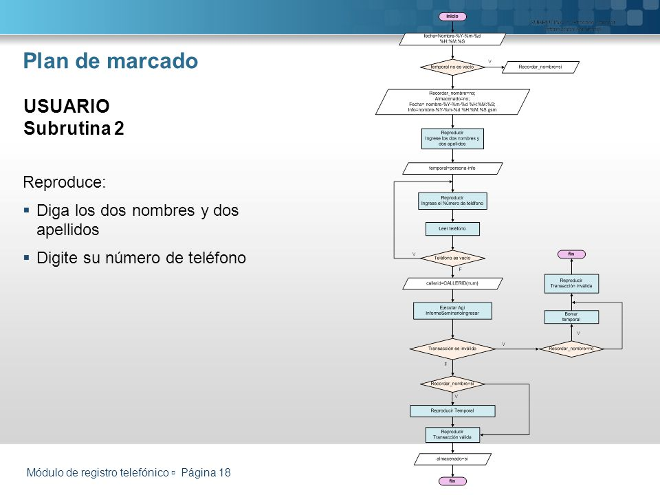 Plan de marcado USUARIO Subrutina 2 Reproduce: