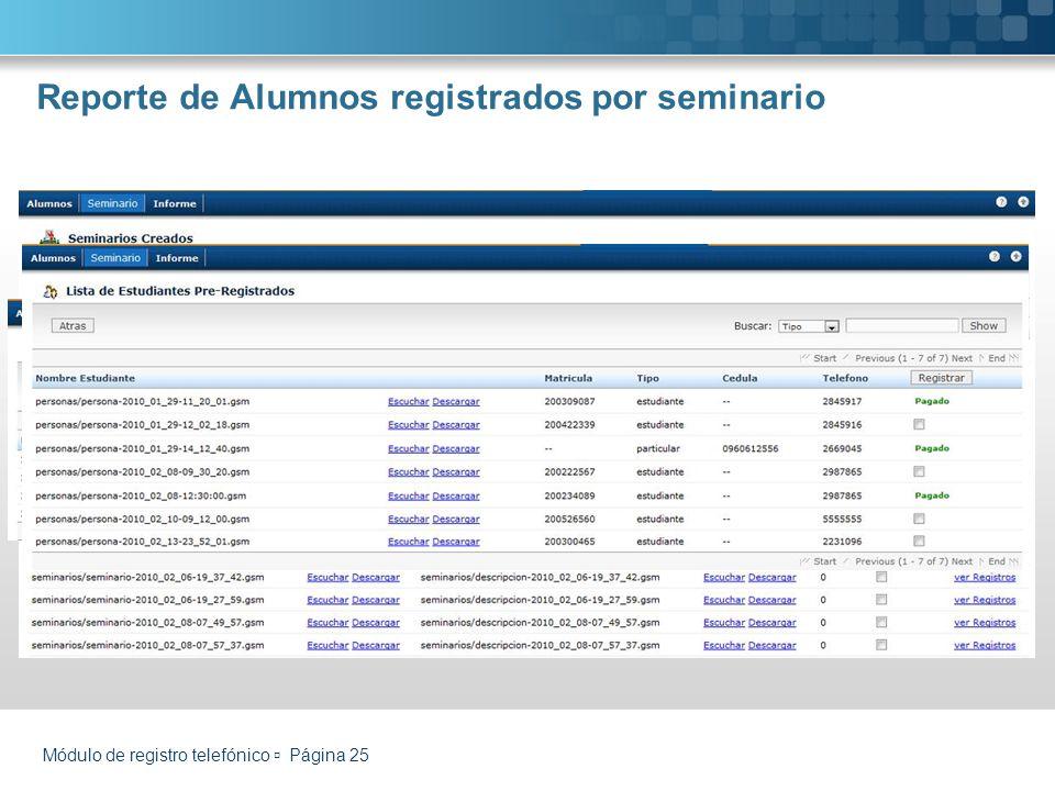 Reporte de Alumnos registrados por seminario
