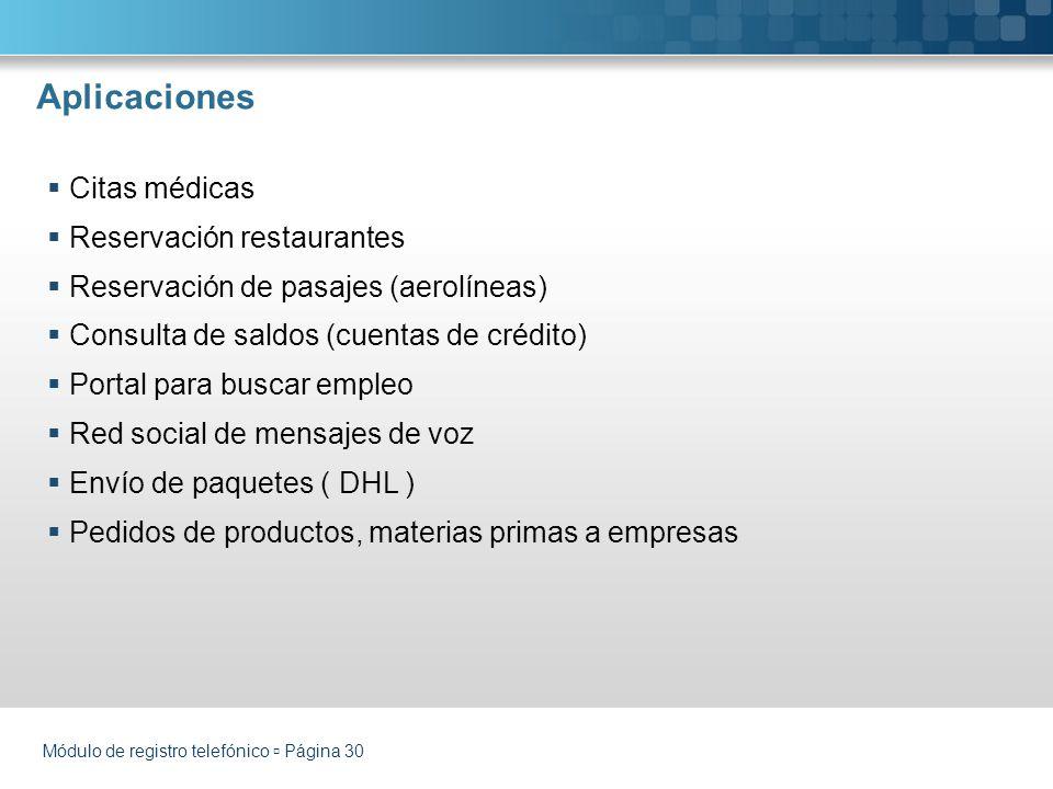 Aplicaciones Citas médicas Reservación restaurantes