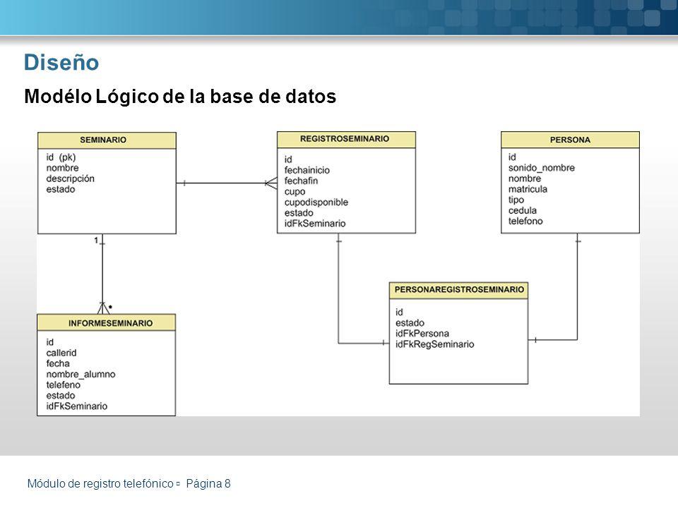 Diseño Modélo Lógico de la base de datos