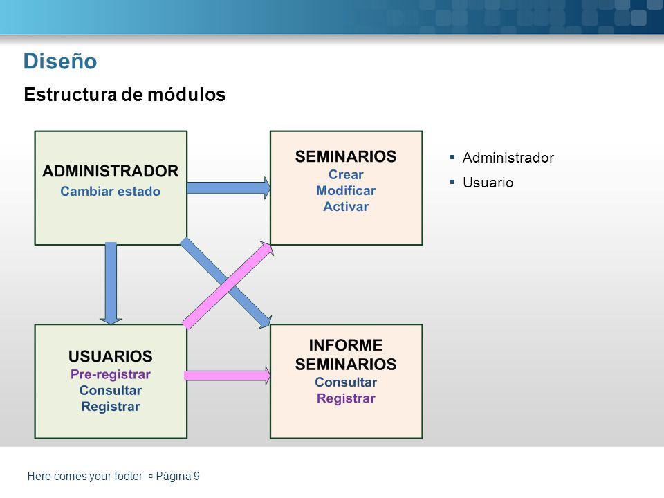 Diseño Estructura de módulos Administrador Usuario