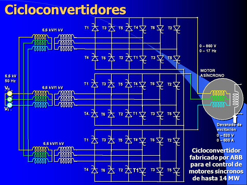 Cicloconvertidores Cicloconvertidor fabricado por ABB para el control de motores síncronos de hasta 14 MW.