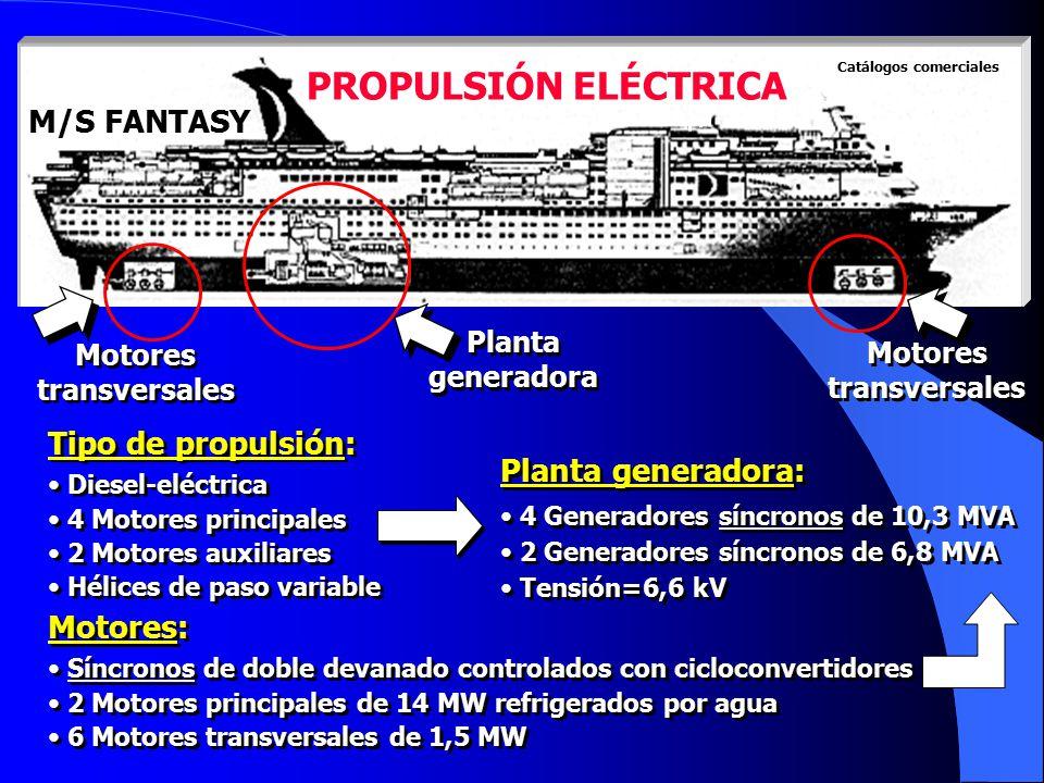 PROPULSIÓN ELÉCTRICA M/S FANTASY Tipo de propulsión: