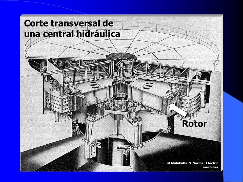 Corte transversal de una central hidráulica