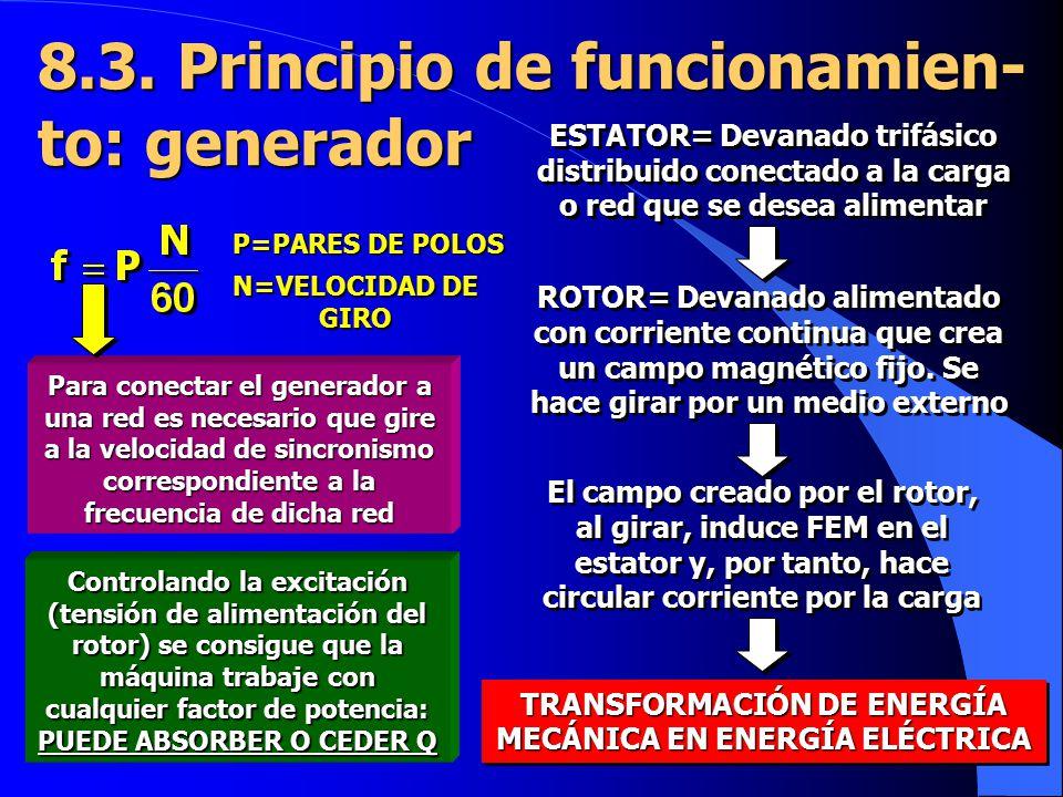 8.3. Principio de funcionamien-to: generador