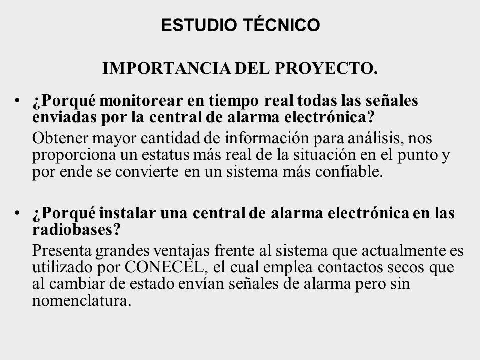 IMPORTANCIA DEL PROYECTO.