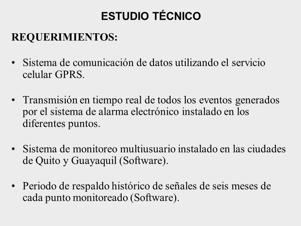 ESTUDIO TÉCNICO REQUERIMIENTOS: Sistema de comunicación de datos utilizando el servicio celular GPRS.
