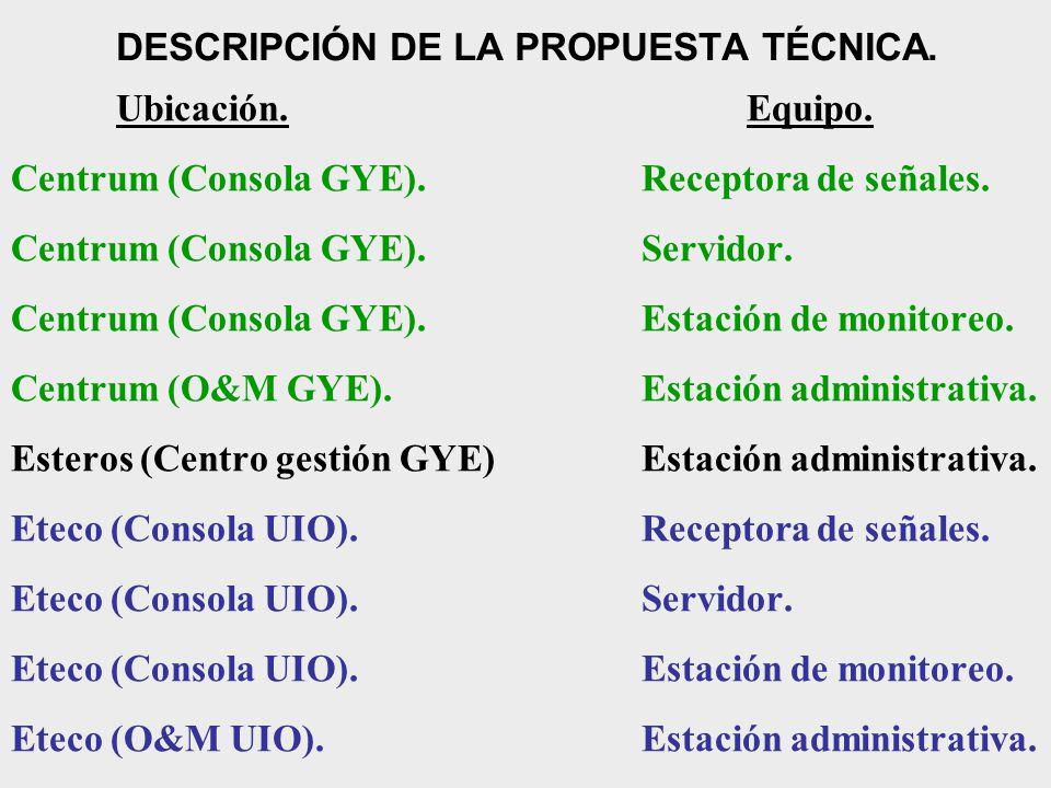 DESCRIPCIÓN DE LA PROPUESTA TÉCNICA.