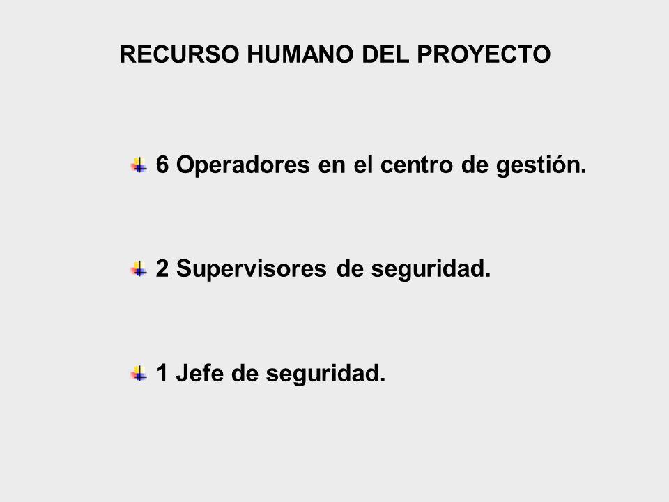 RECURSO HUMANO DEL PROYECTO