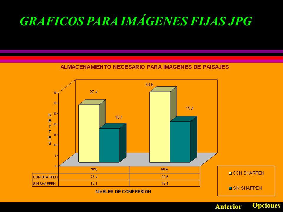 GRAFICOS PARA IMÁGENES FIJAS JPG