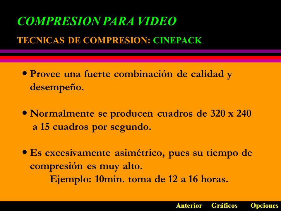 COMPRESION PARA VIDEO Provee una fuerte combinación de calidad y