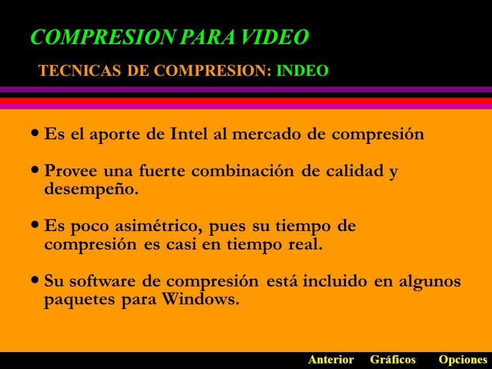 COMPRESION PARA VIDEO Es el aporte de Intel al mercado de compresión