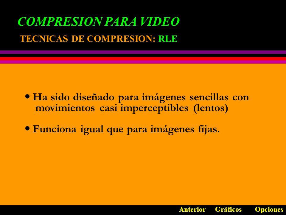 COMPRESION PARA VIDEO Ha sido diseñado para imágenes sencillas con