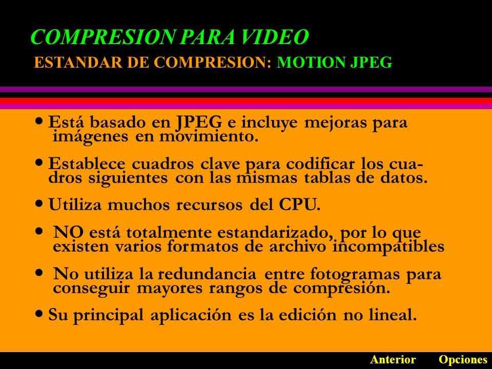COMPRESION PARA VIDEO Está basado en JPEG e incluye mejoras para