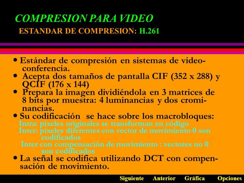 COMPRESION PARA VIDEO Estándar de compresión en sistemas de video-