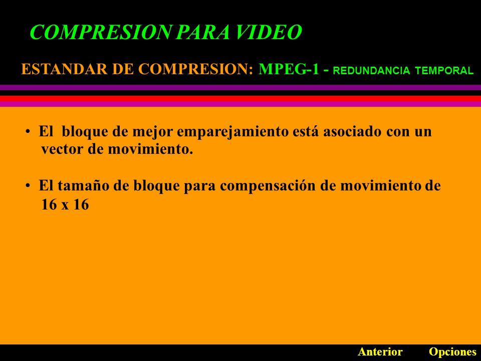 COMPRESION PARA VIDEO ESTANDAR DE COMPRESION: MPEG-1 - REDUNDANCIA TEMPORAL. El bloque de mejor emparejamiento está asociado con un.