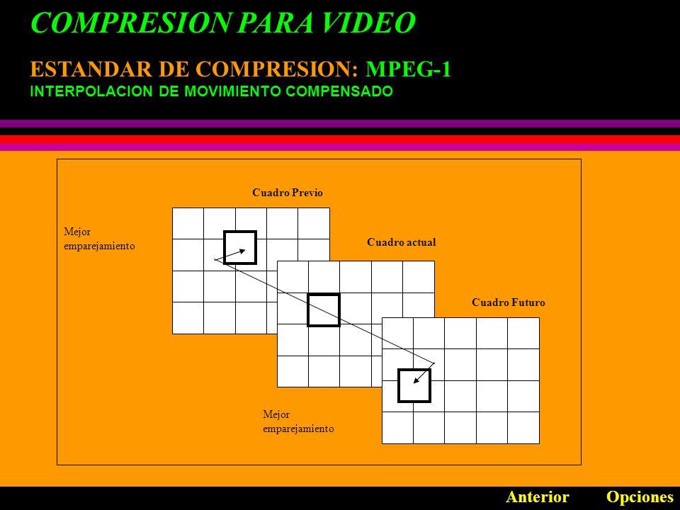 COMPRESION PARA VIDEO ESTANDAR DE COMPRESION: MPEG-1 Anterior Opciones