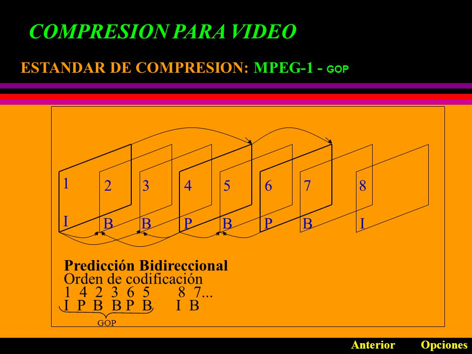 COMPRESION PARA VIDEO ESTANDAR DE COMPRESION: MPEG-1 - GOP 1 I 2 B 3 B