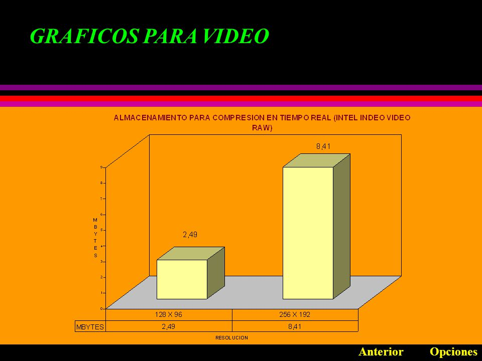 GRAFICOS PARA VIDEO Anterior Opciones