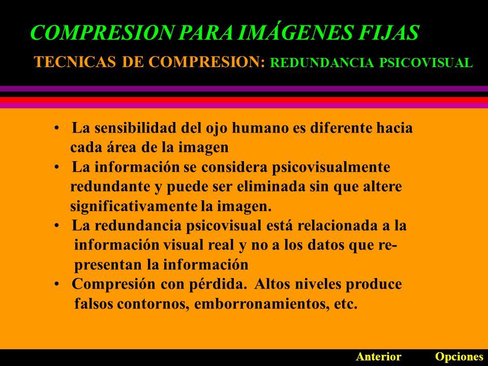 COMPRESION PARA IMÁGENES FIJAS