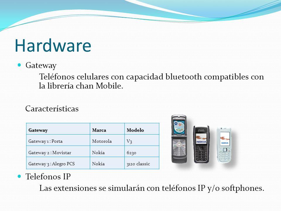 Hardware Gateway. Teléfonos celulares con capacidad bluetooth compatibles con la librería chan Mobile.