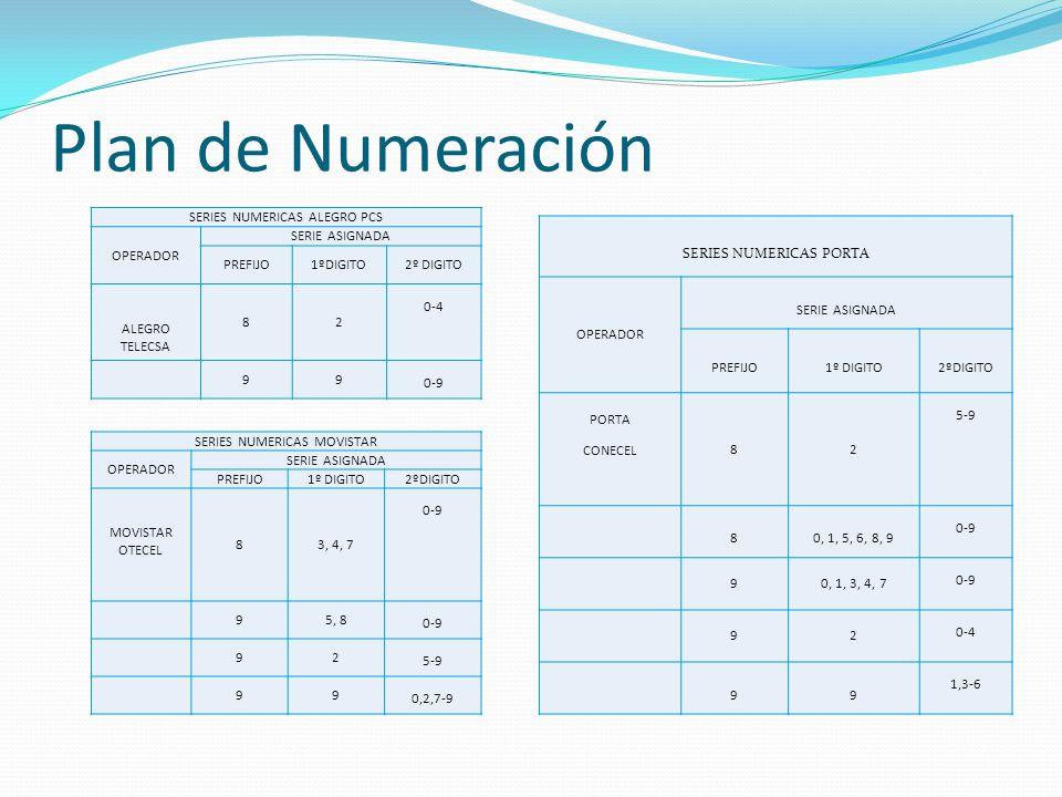 Plan de Numeración SERIES NUMERICAS ALEGRO PCS OPERADOR SERIE ASIGNADA