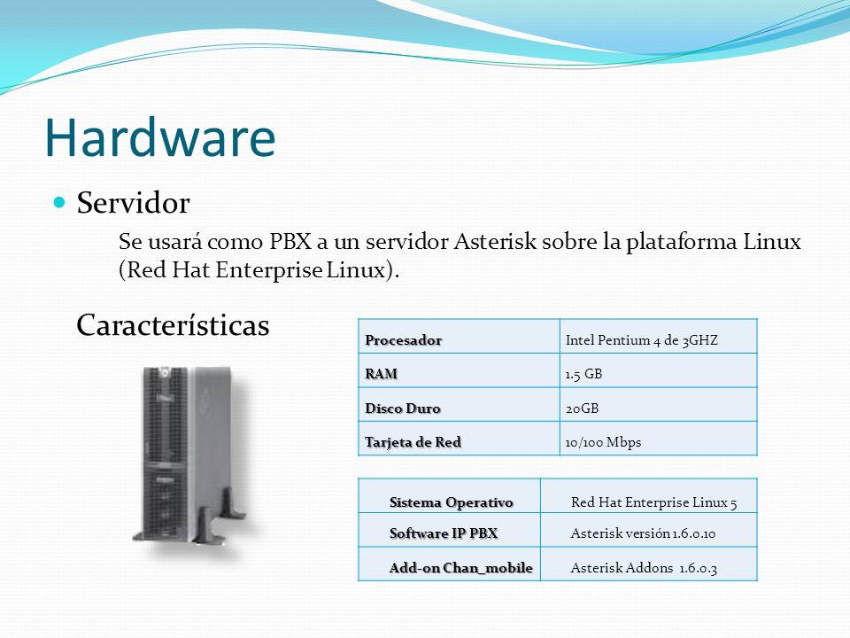 Hardware Servidor Características