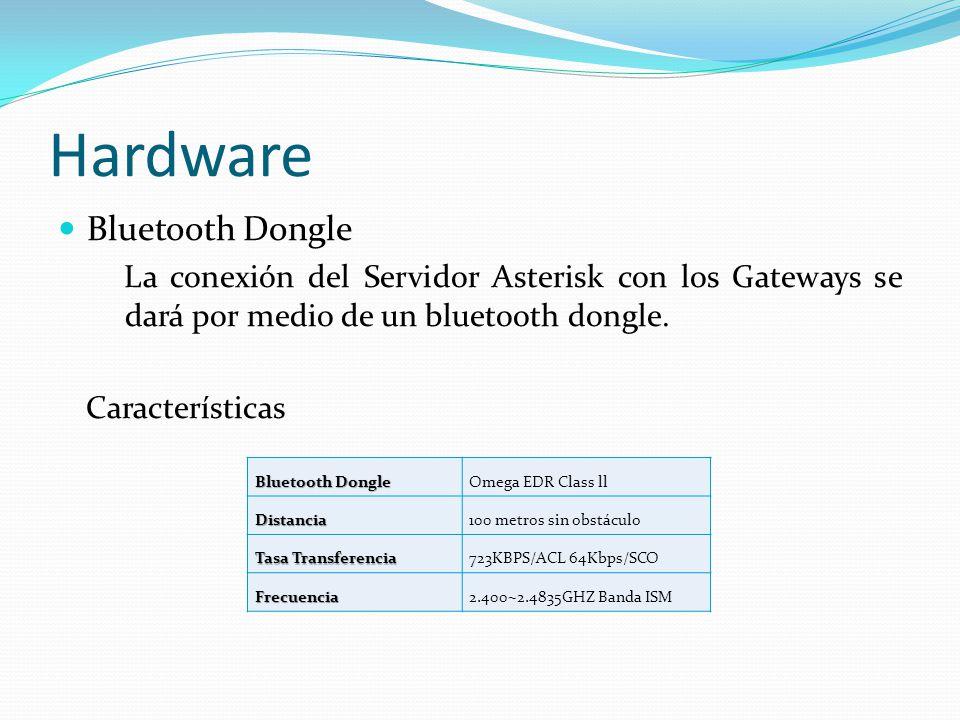 Hardware Bluetooth Dongle
