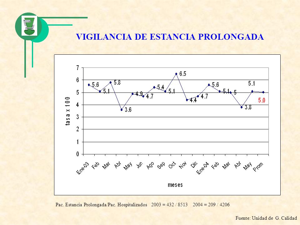 VIGILANCIA DE ESTANCIA PROLONGADA