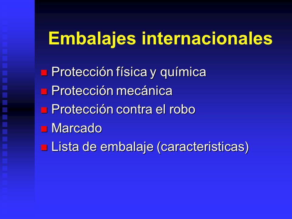 Embalajes internacionales