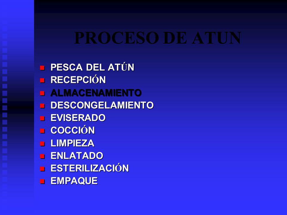 PROCESO DE ATUN PESCA DEL ATÚN RECEPCIÓN ALMACENAMIENTO