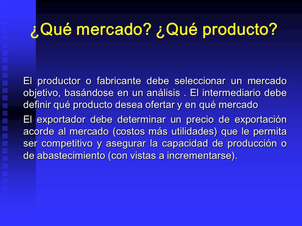¿Qué mercado ¿Qué producto