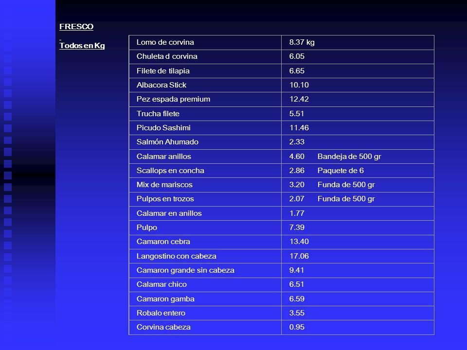 Todos en Kg FRESCO. Todos en Kg. Lomo de corvina. 8.37 kg. Chuleta d corvina. 6.05. Filete de tilapia.