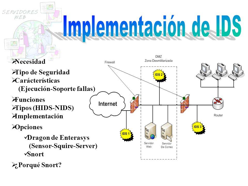 Implementación de IDS Necesidad Tipo de Seguridad Carácterísticas