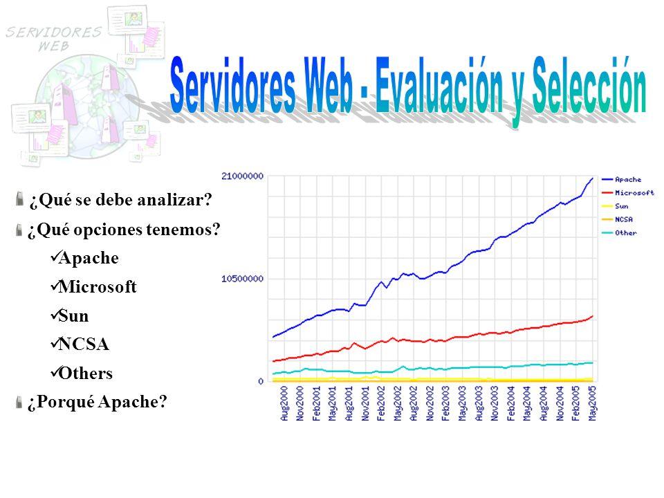 Servidores Web - Evaluación y Selección