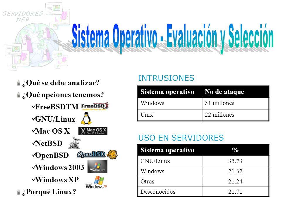 Sistema Operativo - Evaluación y Selección