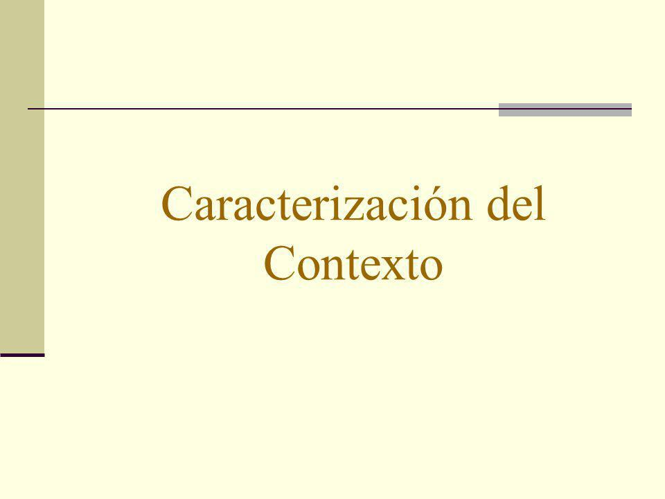 Caracterización del Contexto