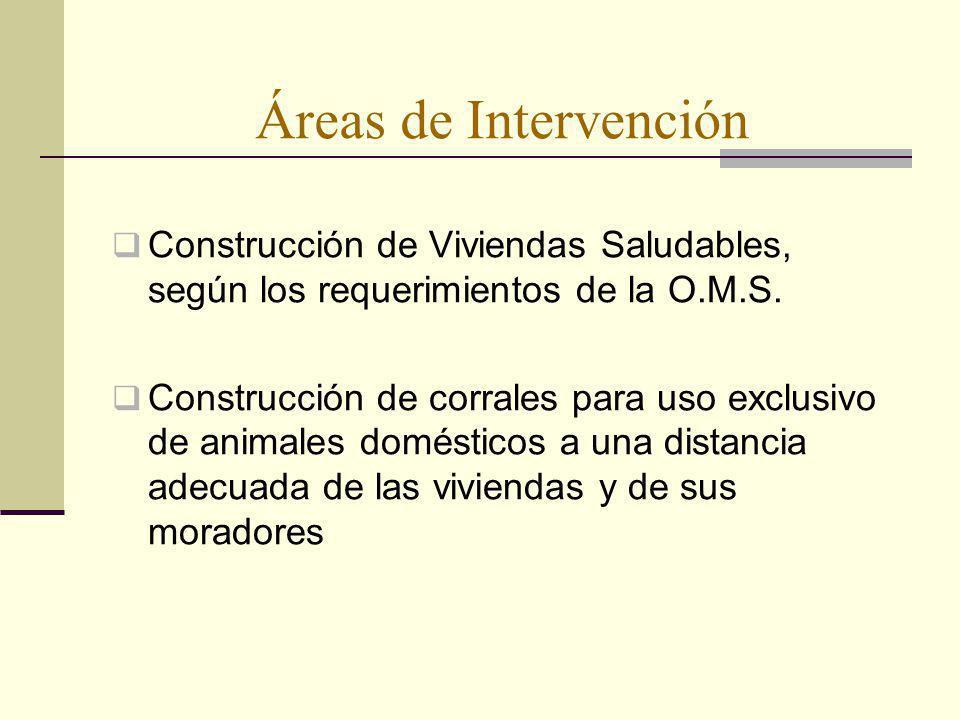Áreas de Intervención Construcción de Viviendas Saludables, según los requerimientos de la O.M.S.